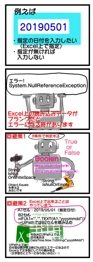 RPA体験談【導入編:UiPathのNullの扱い】 | 日本システム
