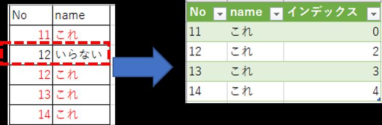 PowerQuery【11】重複行の削除(上の行/下の行) | 日本システム ...